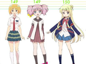 Moe Female Anime Characters Height Comparison Chart