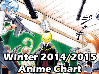 Winter-2014-2015-Anime-Chart
