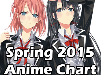 Spring-2015-Anime-Chart