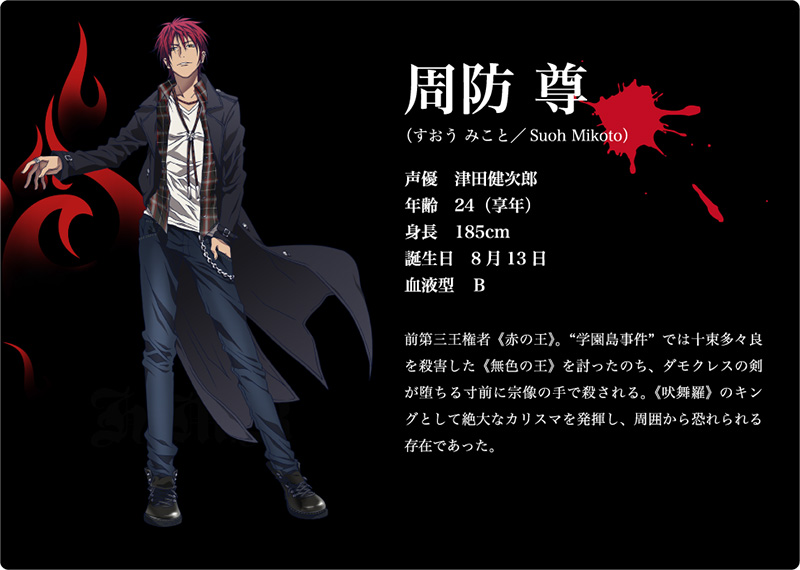 K-Return-of-Kings-Character-Design-Mikoto-Suoh