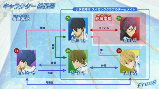 Kyoto Animations July Anime Is Free! pic 9