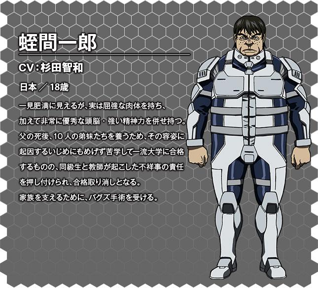 Terra Formars OVA Character Designs Ichiro Hiruma