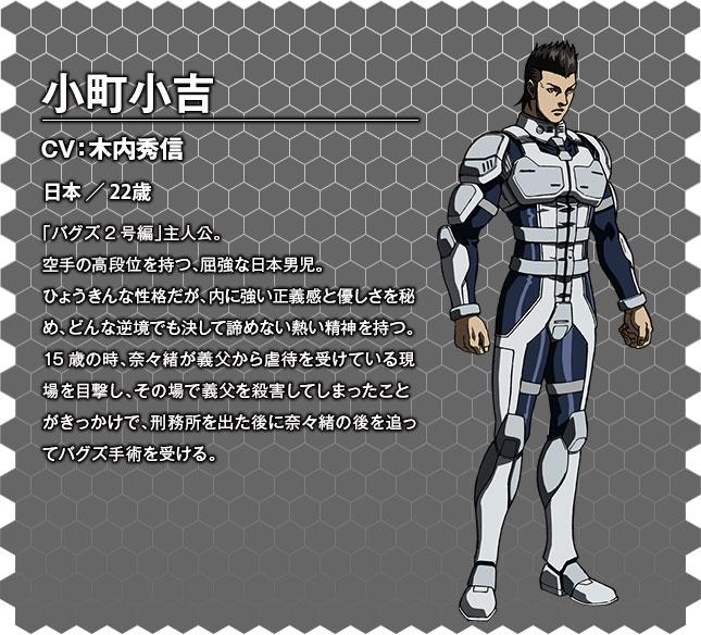 Terra Formars OVA Character Designs Shokichi Komachi