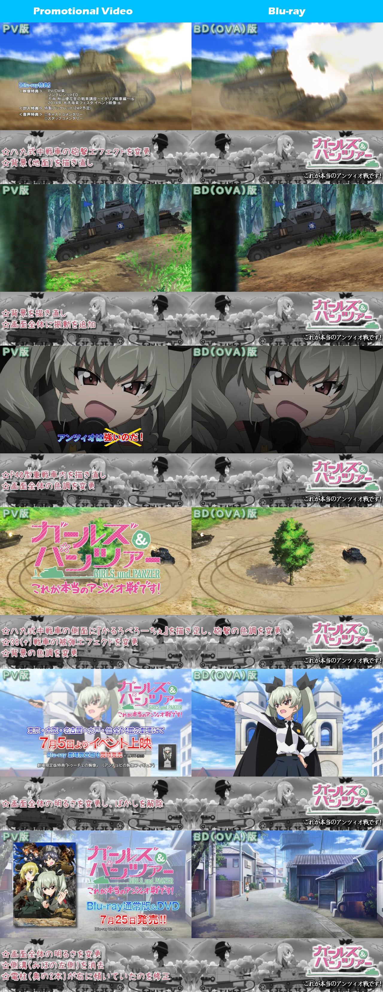 Girls-Und-Panzer-Kore-Ga-Hontou-No-Anzio-Sen-Desu-TV-and-Blu-ray-Comparison-5