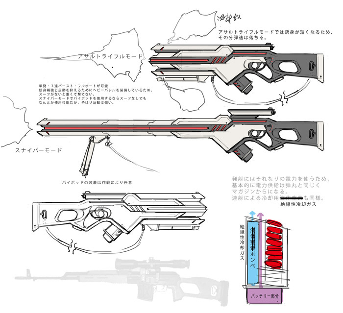Under-the-Dog-Weapons-Design