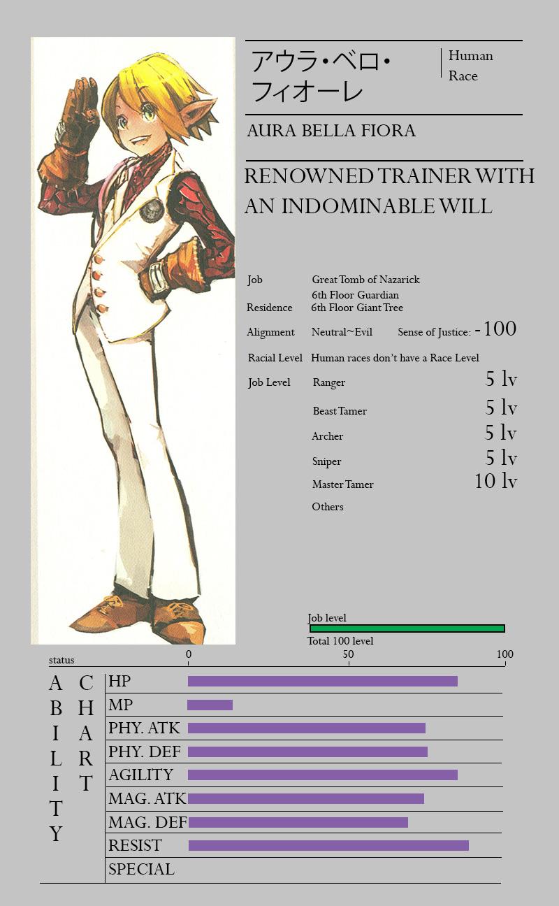 Overlord-Light-Novel-Character-Info-Aura-Bella-Fiore