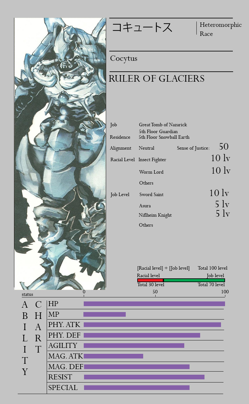 Overlord-Light-Novel-Character-Info-Cocytus