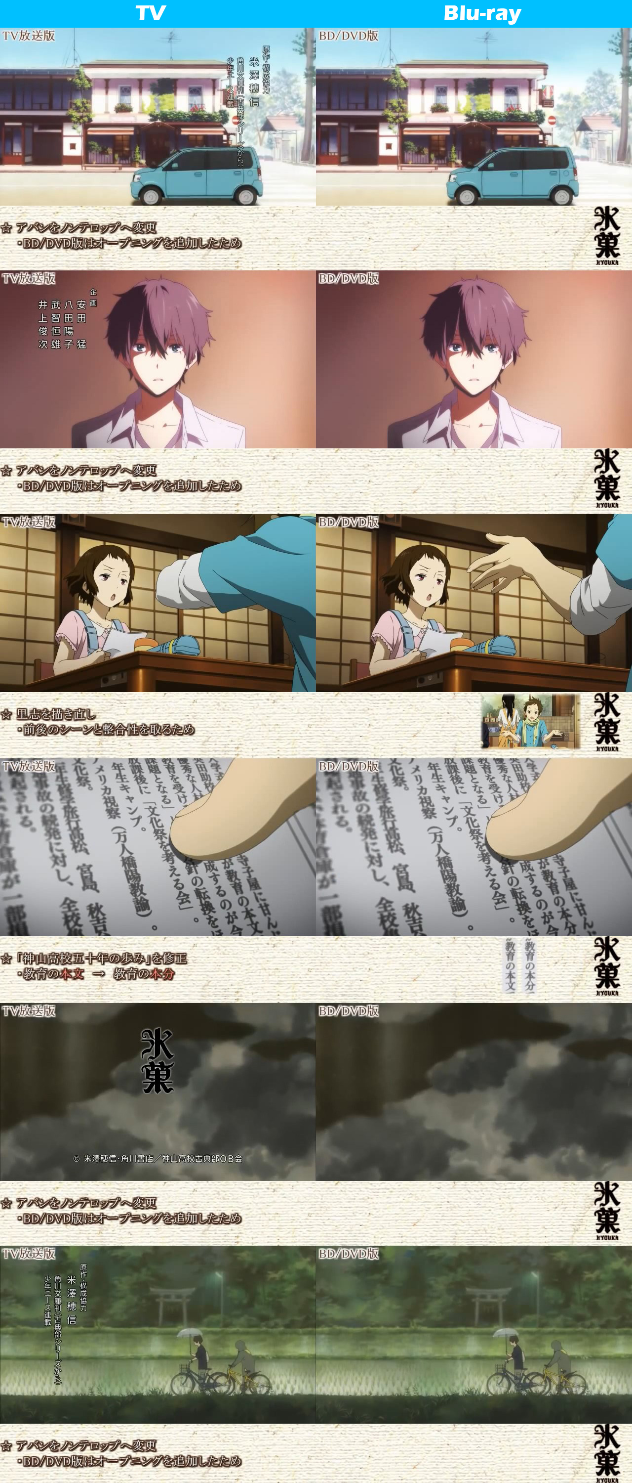 Hyouka-TV-vs-Blu-ray-Comparison-2