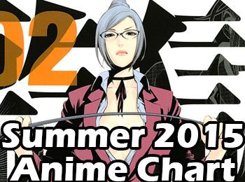 Summer-2015-Anime-Chart