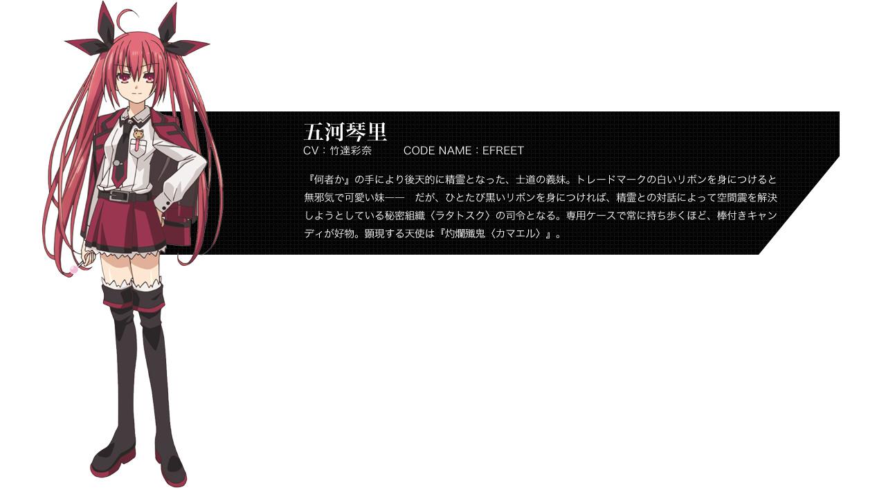Date-A-Live-Mayuri-Judgement-Character-Designs-Kotori-Itsuka