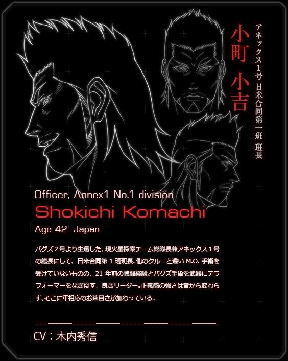 Terra-Formars-Anime-Character-Designs-Shokichi-Komachi