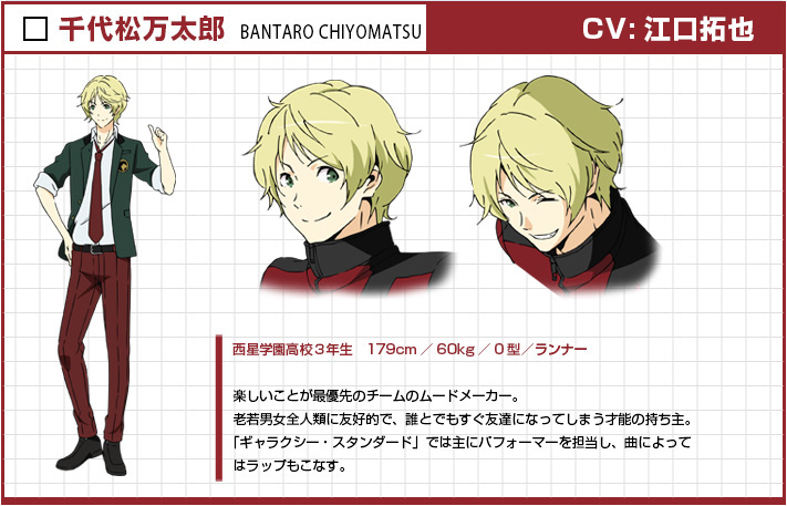 Prince-of-Stride-Alternative-Anime-Character-Designs-Bantaro-Chiyomatsu