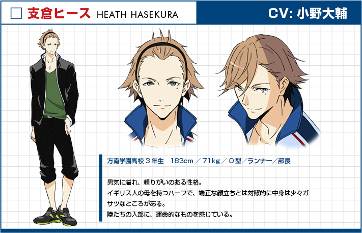 Prince-of-Stride-Alternative-Anime-Character-Designs-Heath-Hasekura