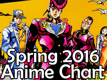 Spring-2016-Anime-Chart