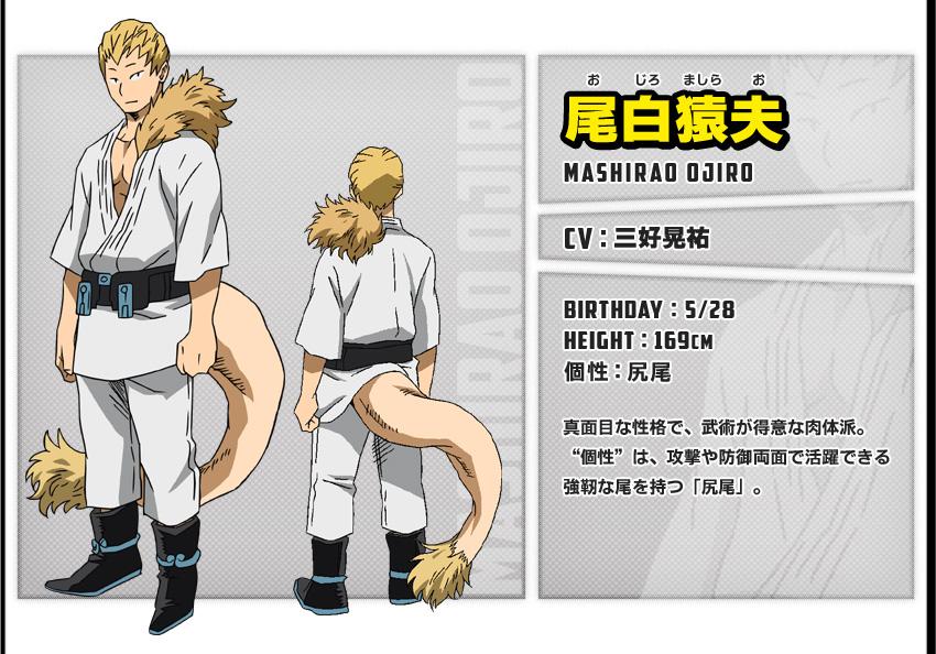 Boku-no-Hero-Academia-Anime-Character-Designs-Mashirao-Ojiro-2