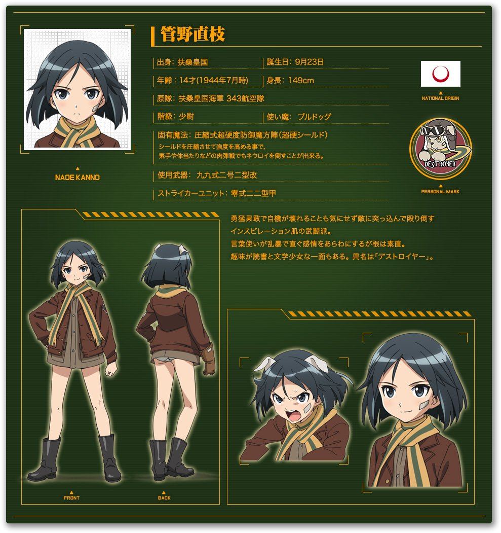 Brave-Witches-Anime-Character-Designs-Kanno-Naoe