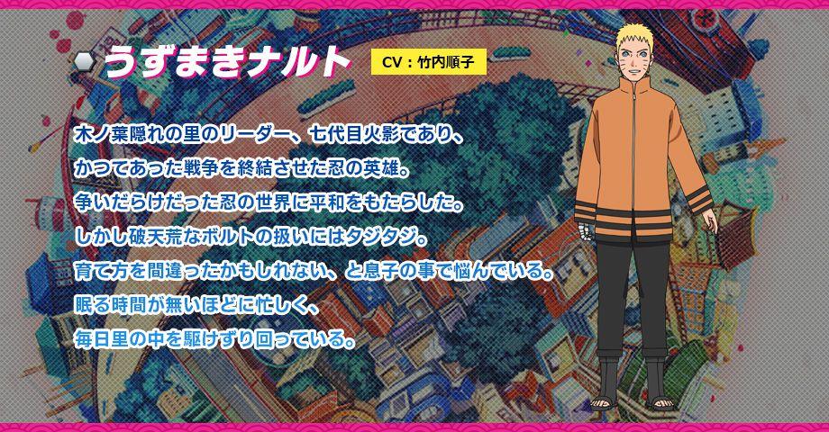 Boruto-Naruto-Next-Generations-Characters-Naruto-Uzumaki